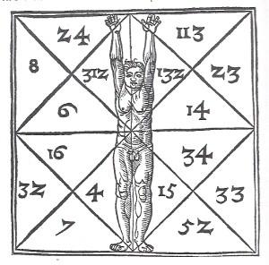 yoga e numeri